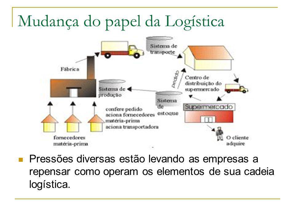 Mudança do papel da Logística