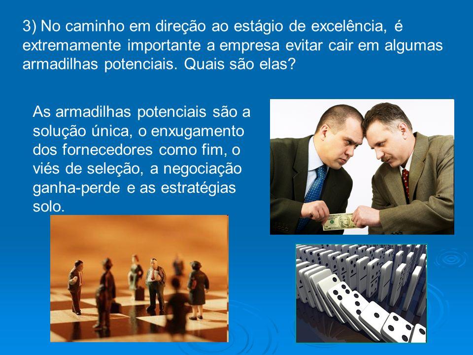 3) No caminho em direção ao estágio de excelência, é extremamente importante a empresa evitar cair em algumas armadilhas potenciais. Quais são elas