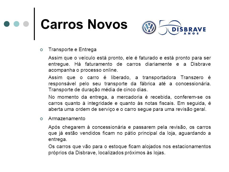 Carros Novos Transporte e Entrega