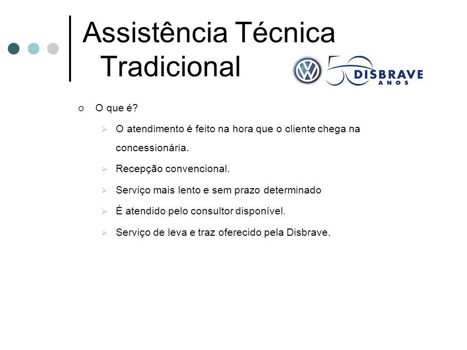 Assistência Técnica Tradicional