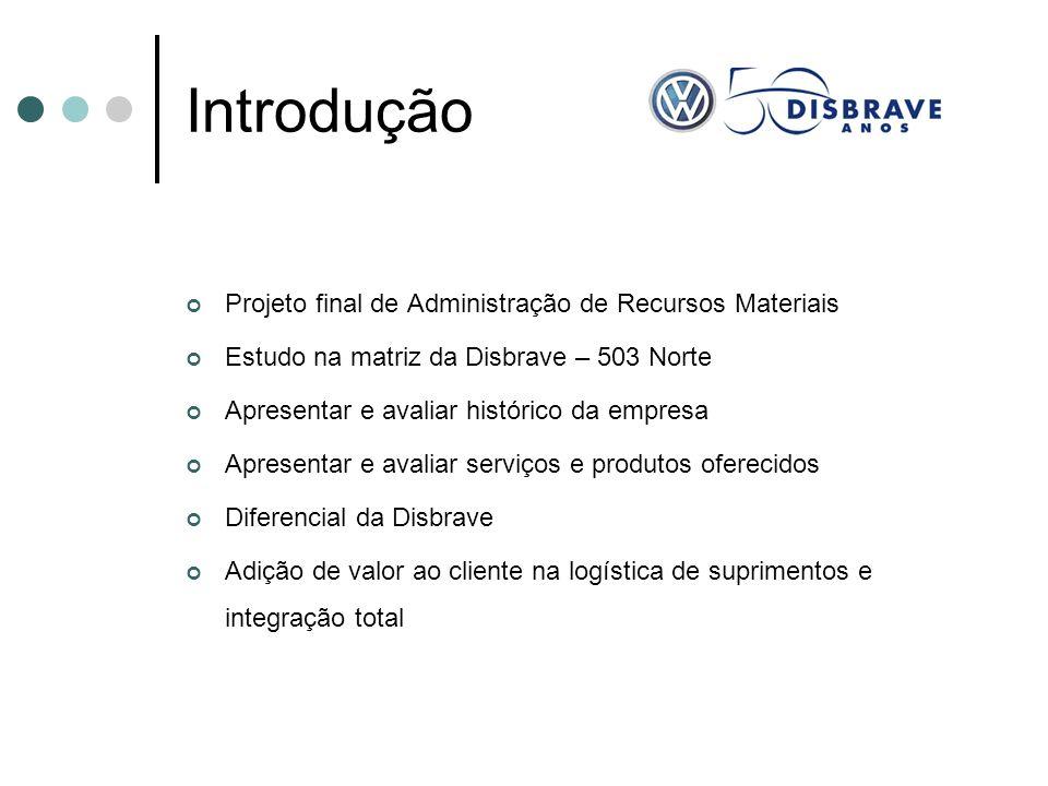 Introdução Projeto final de Administração de Recursos Materiais