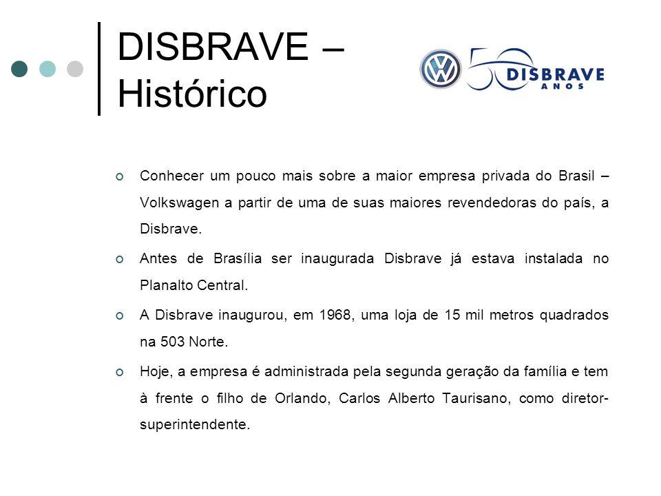 DISBRAVE – Histórico
