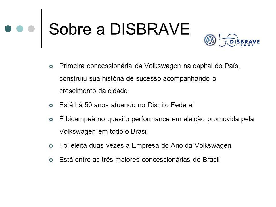 Sobre a DISBRAVE Primeira concessionária da Volkswagen na capital do País, construiu sua história de sucesso acompanhando o crescimento da cidade.