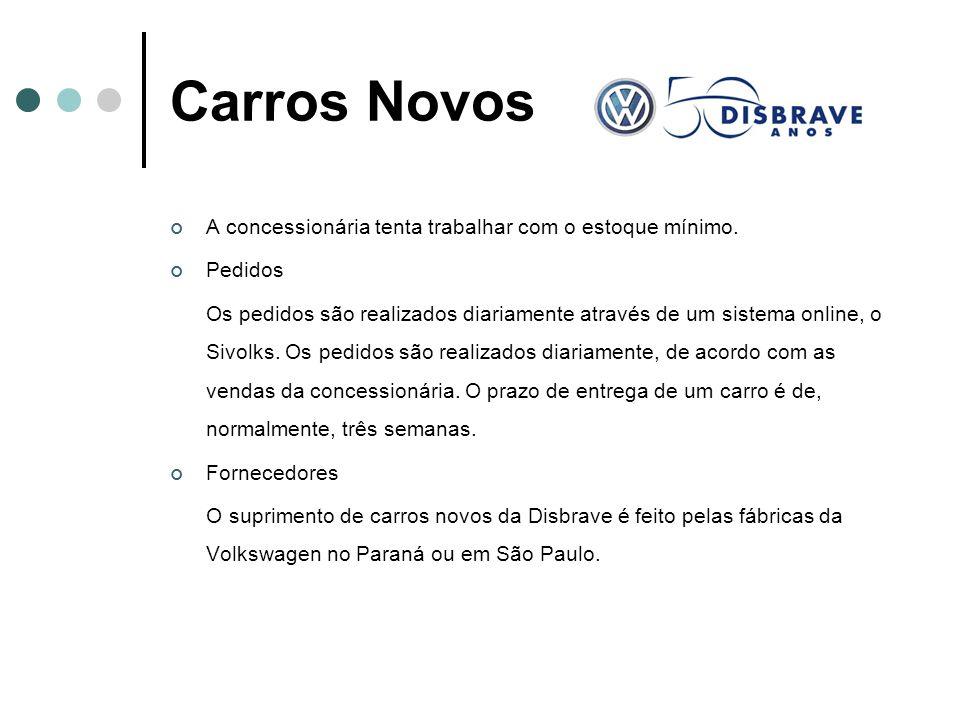 Carros Novos A concessionária tenta trabalhar com o estoque mínimo.