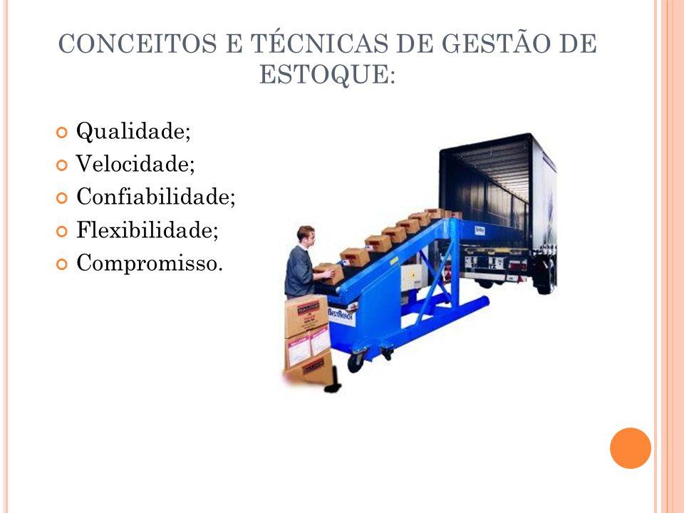 CONCEITOS E TÉCNICAS DE GESTÃO DE ESTOQUE: