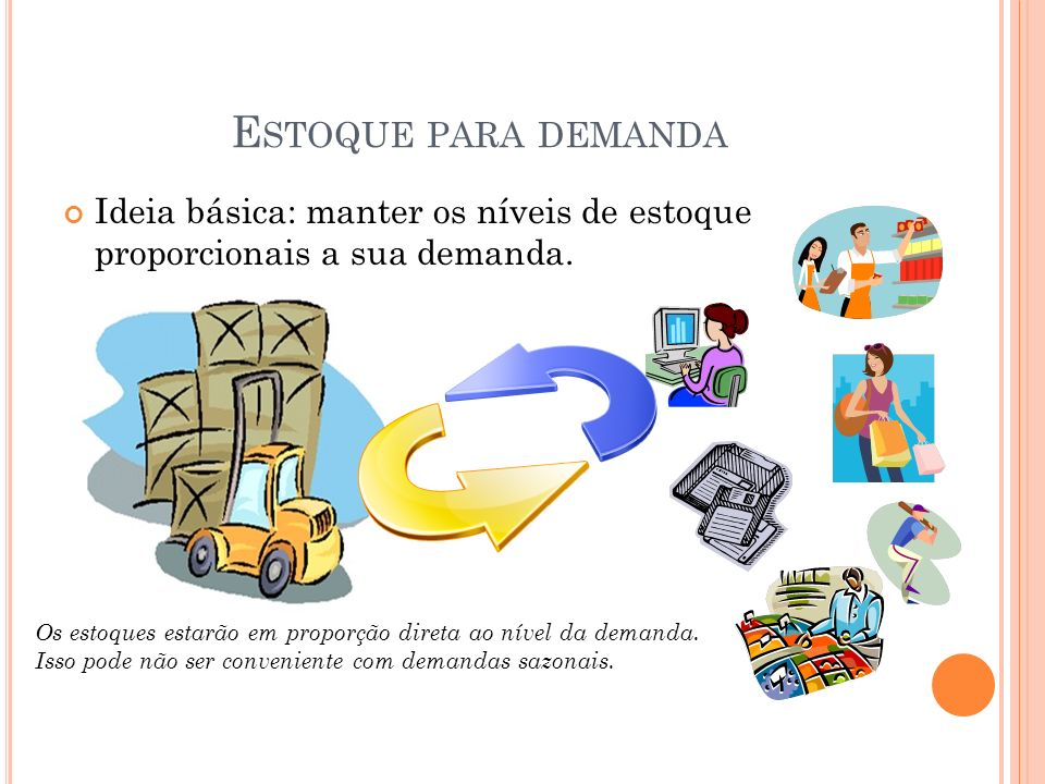 Estoque para demandaIdeia básica: manter os níveis de estoque proporcionais a sua demanda.