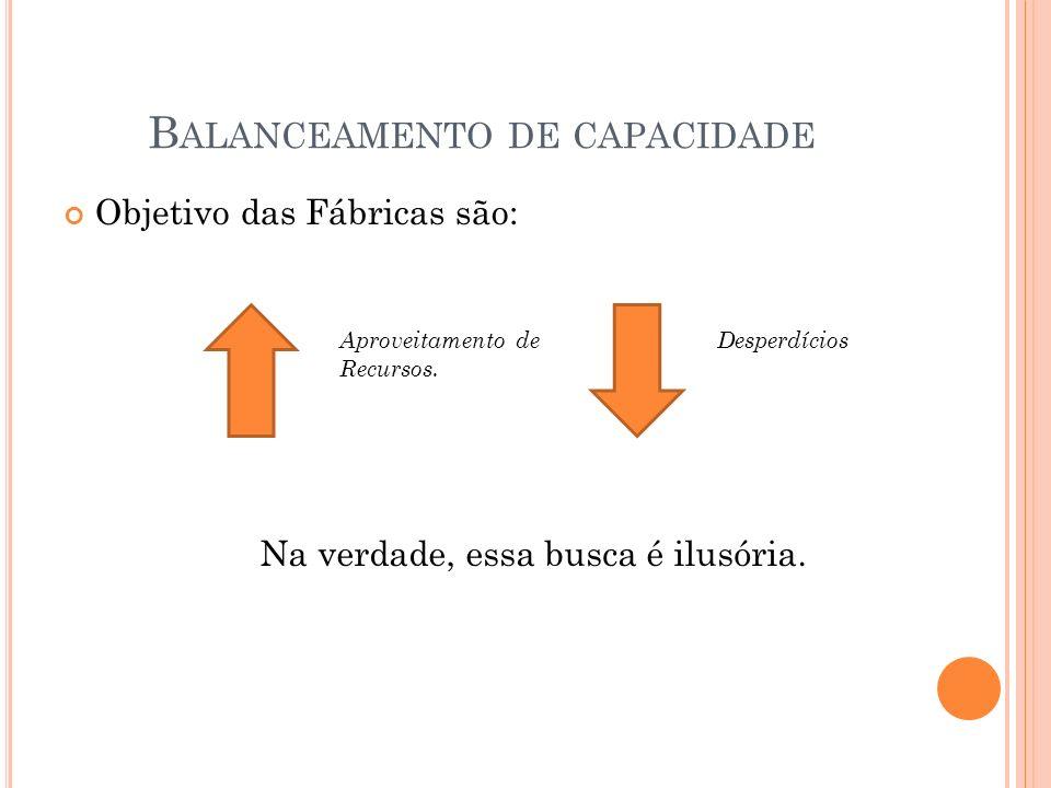 Balanceamento de capacidade