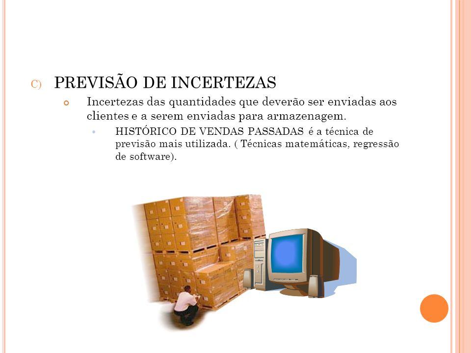 PREVISÃO DE INCERTEZAS