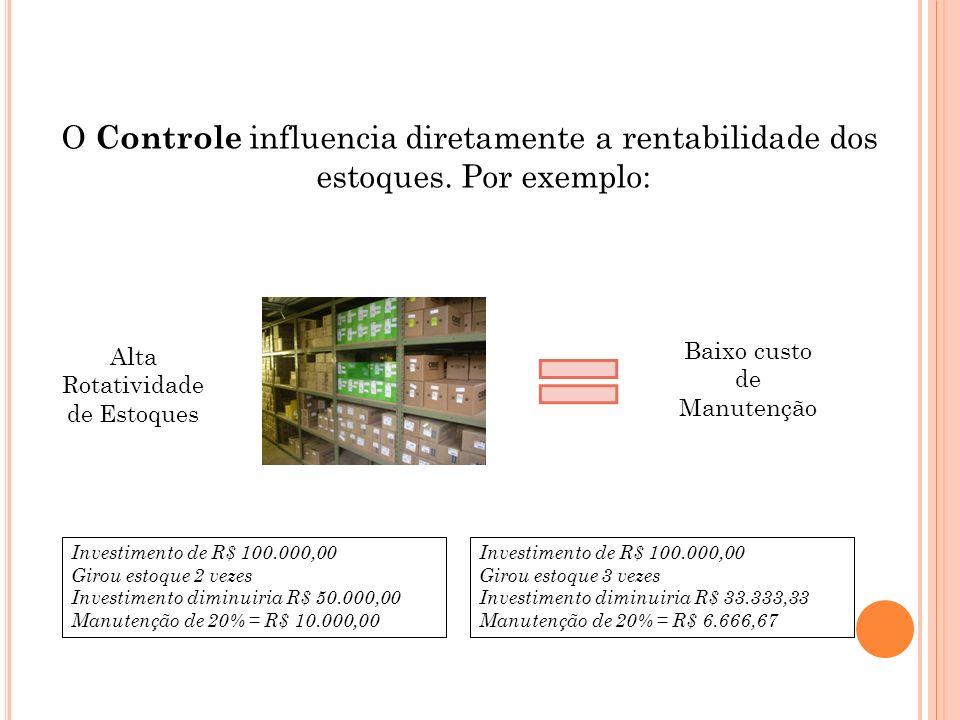 O Controle influencia diretamente a rentabilidade dos estoques