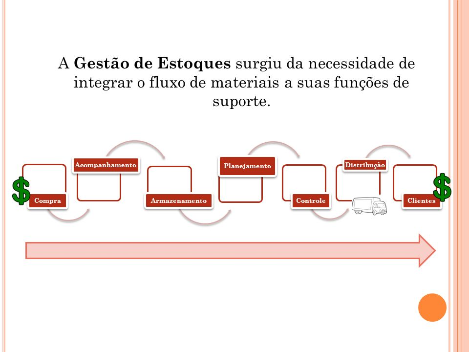 A Gestão de Estoques surgiu da necessidade de integrar o fluxo de materiais a suas funções de suporte.