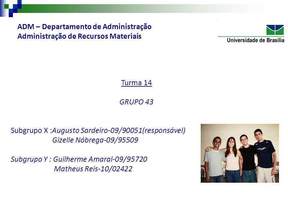 ADM – Departamento de Administração Administração de Recursos Materiais
