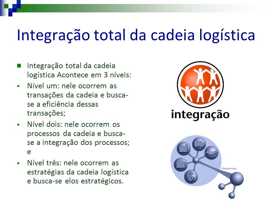Integração total da cadeia logística