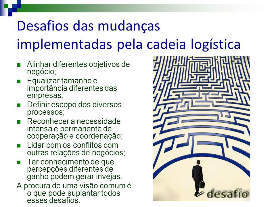 Desafios das mudanças implementadas pela cadeia logística