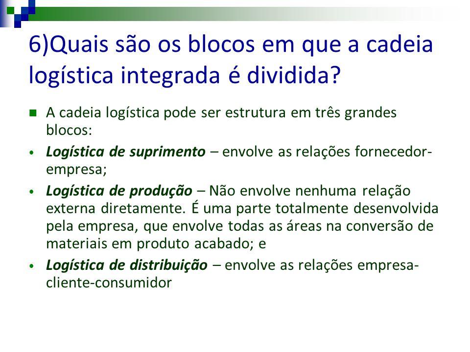6)Quais são os blocos em que a cadeia logística integrada é dividida