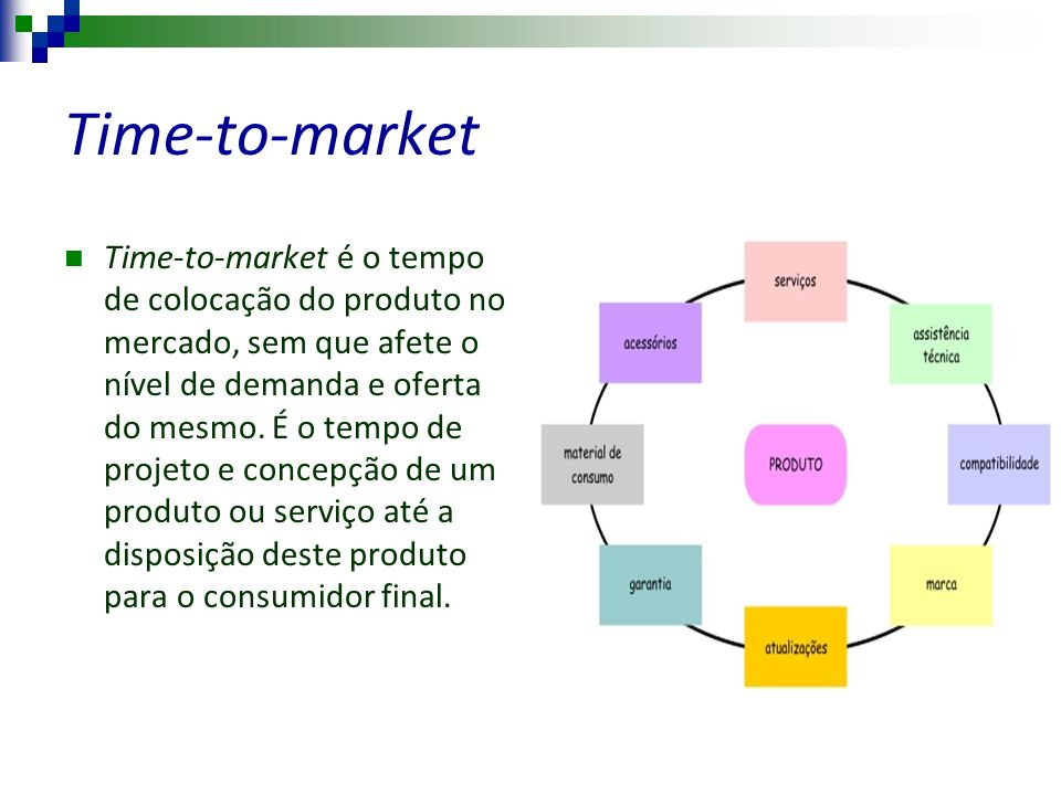 Time-to-market