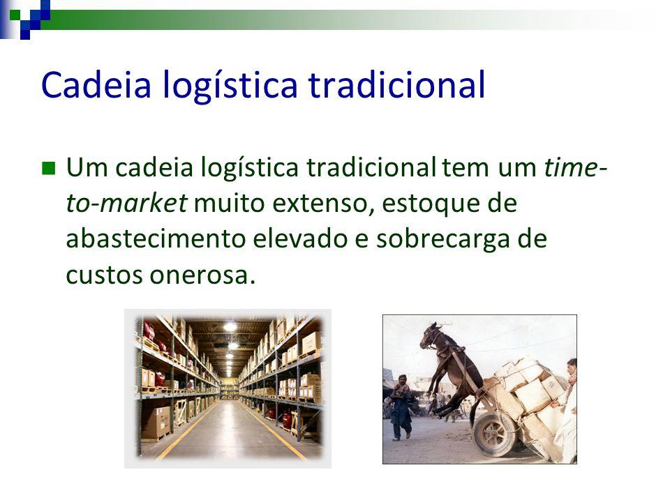 Cadeia logística tradicional
