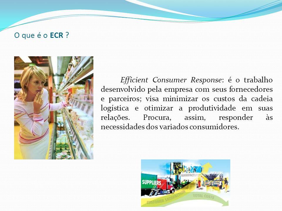 O que é o ECR