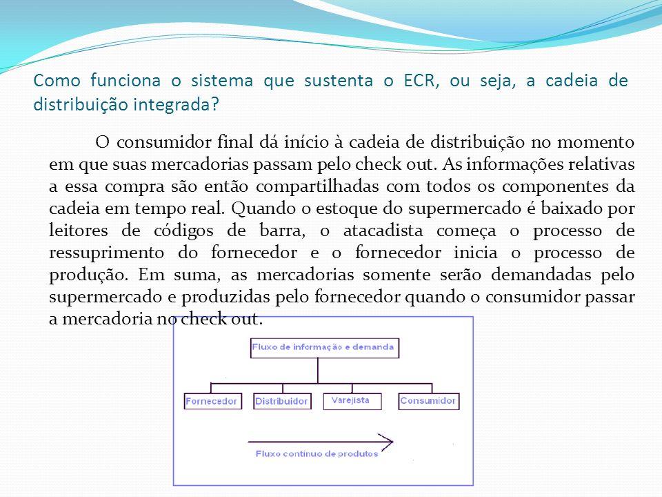Como funciona o sistema que sustenta o ECR, ou seja, a cadeia de distribuição integrada