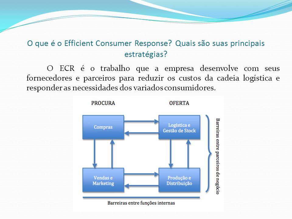 O que é o Efficient Consumer Response