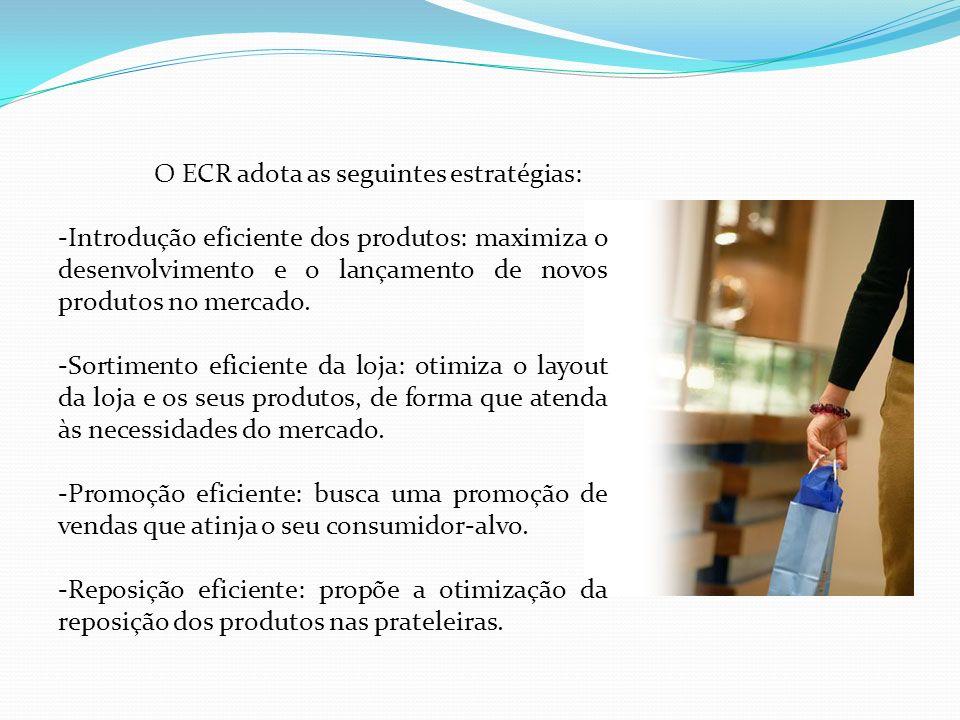 O ECR adota as seguintes estratégias: