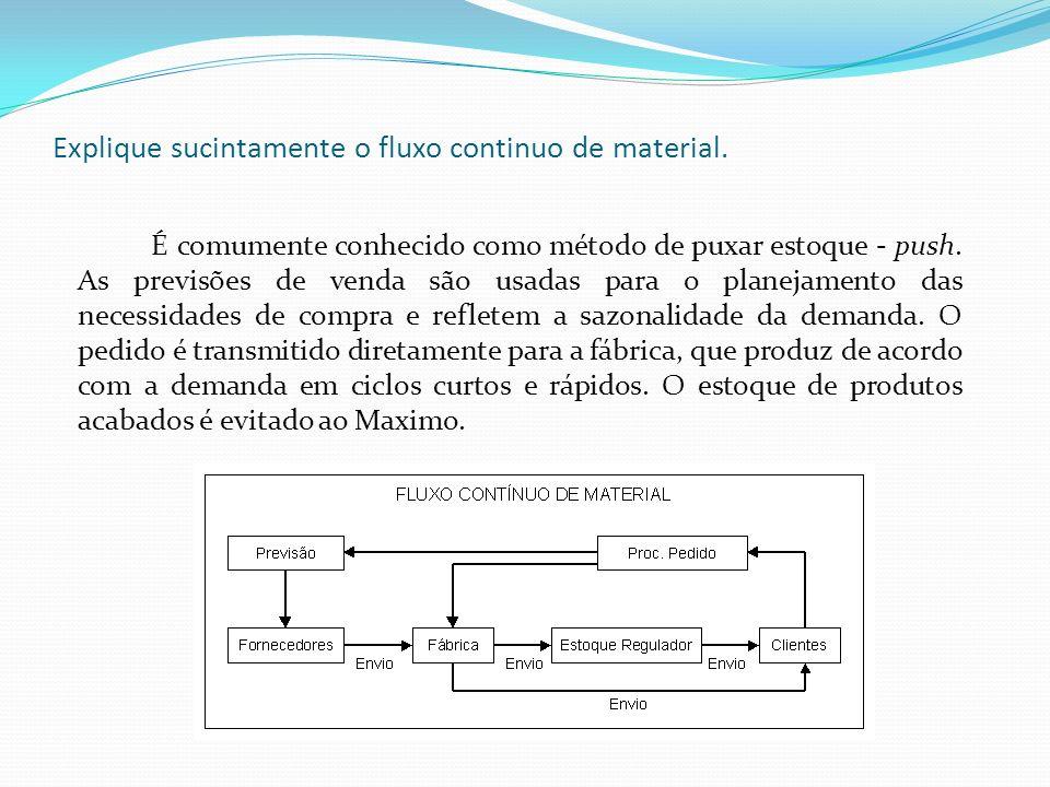 Explique sucintamente o fluxo continuo de material.