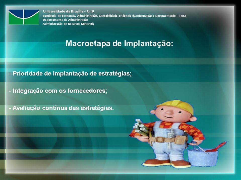 Macroetapa de Implantação:
