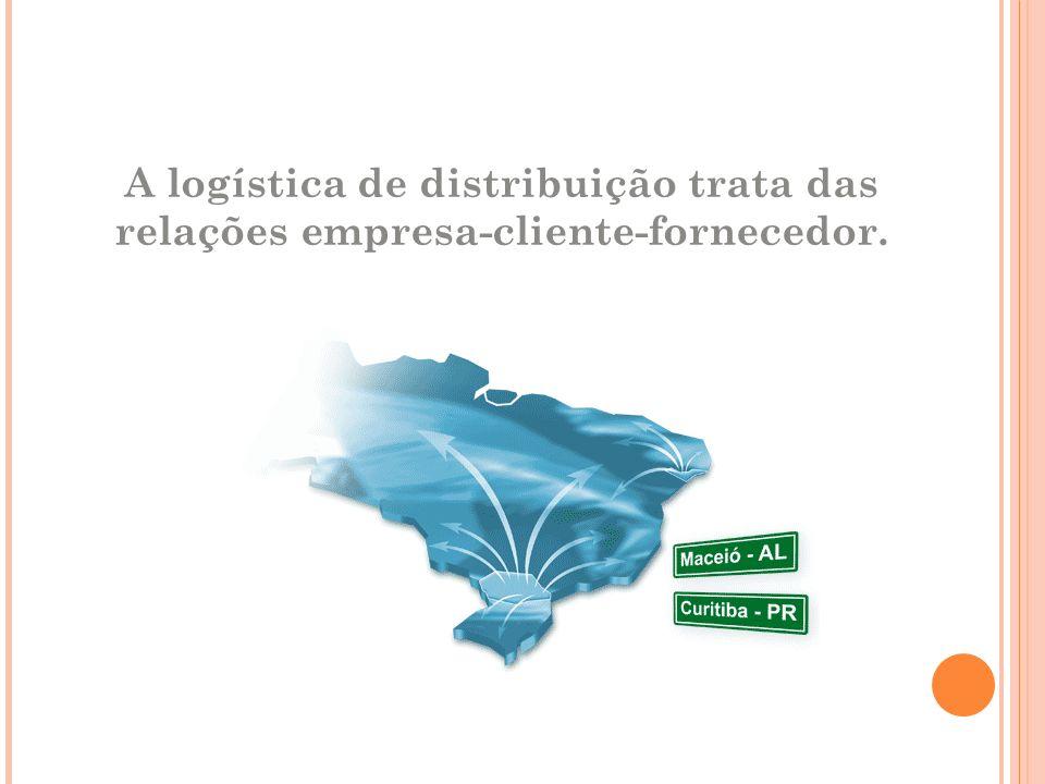 A logística de distribuição trata das relações empresa-cliente-fornecedor.