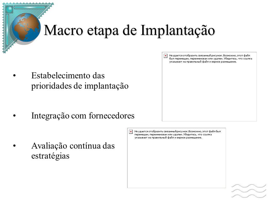 Macro etapa de Implantação