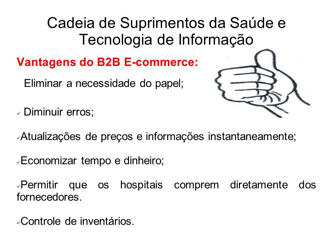 Cadeia de Suprimentos da Saúde e Tecnologia de Informação