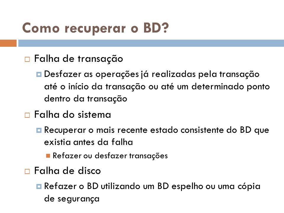 Como recuperar o BD Falha de transação Falha do sistema
