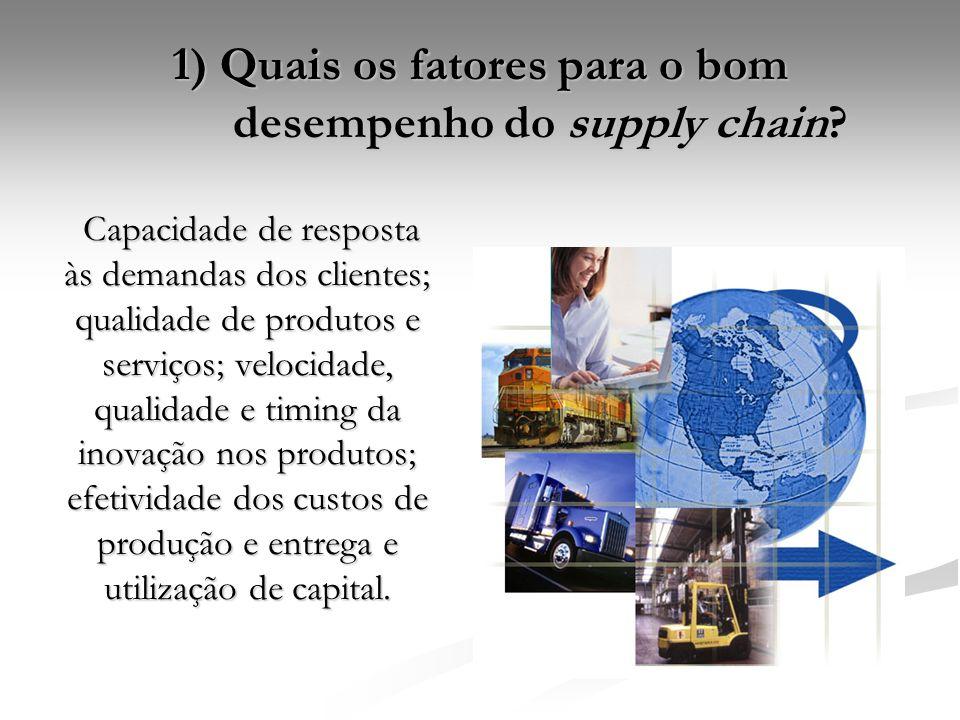 1) Quais os fatores para o bom desempenho do supply chain