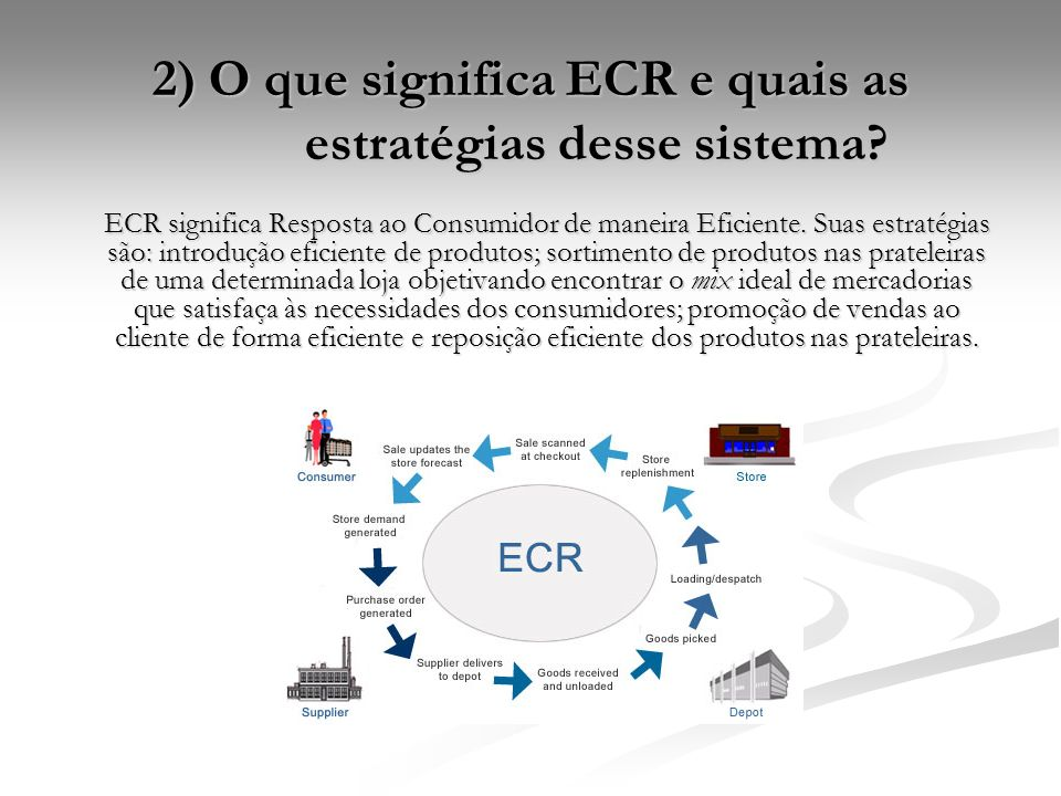 2) O que significa ECR e quais as estratégias desse sistema