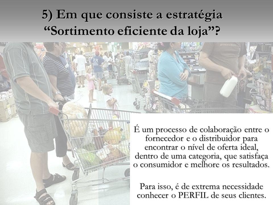 5) Em que consiste a estratégia Sortimento eficiente da loja