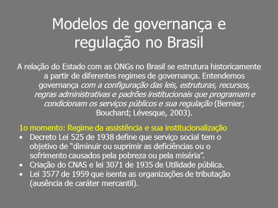 Modelos de governança e regulação no Brasil
