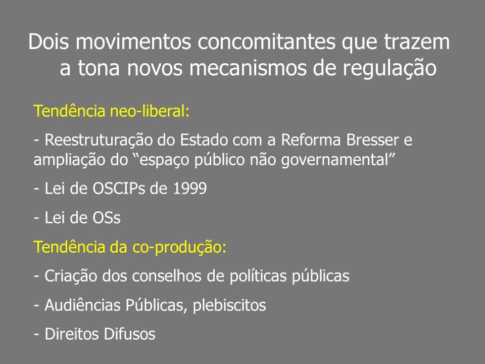Dois movimentos concomitantes que trazem a tona novos mecanismos de regulação