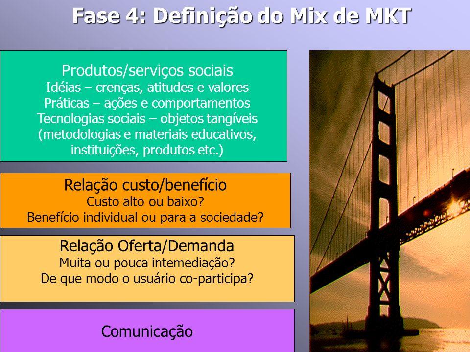 Fase 4: Definição do Mix de MKT