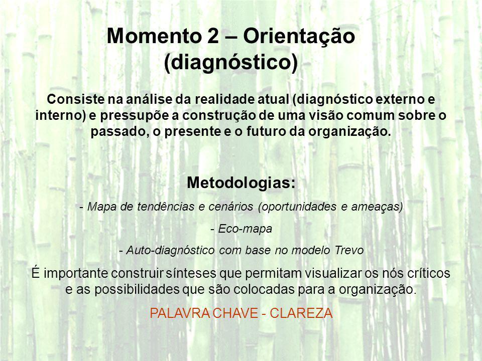 Momento 2 – Orientação (diagnóstico)