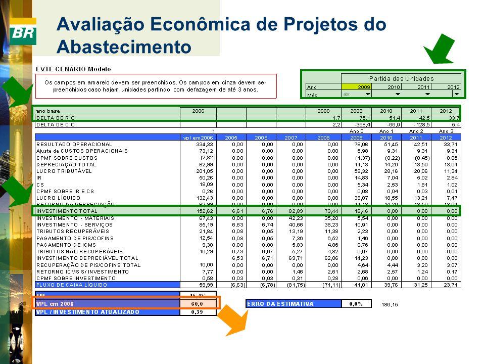 Avaliação Econômica de Projetos do Abastecimento