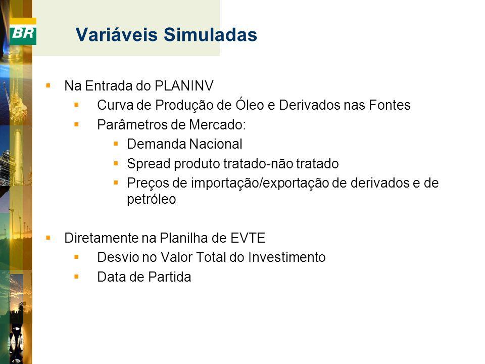 Variáveis Simuladas Na Entrada do PLANINV