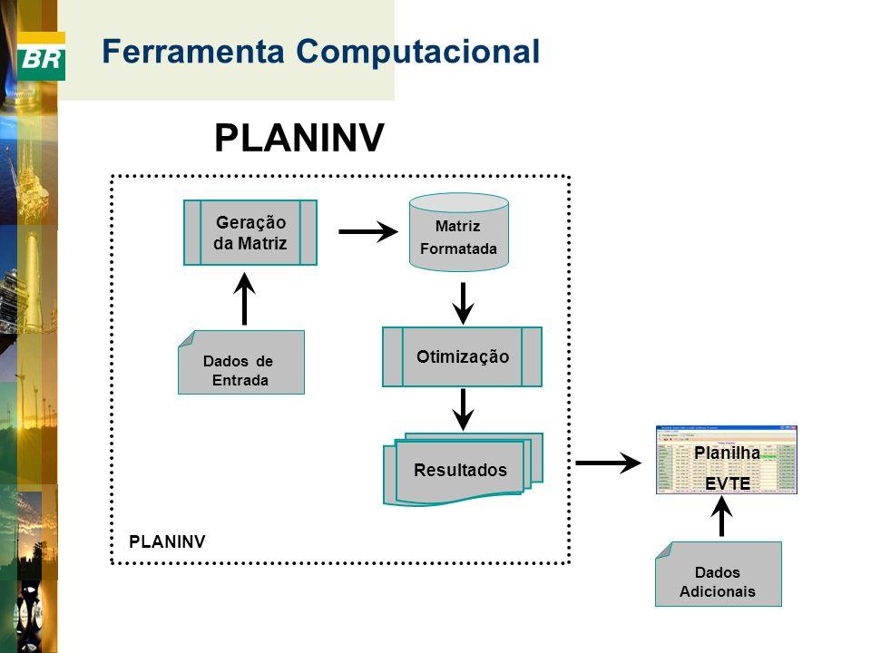 PLANINV Ferramenta Computacional Resultados Geração da Matriz