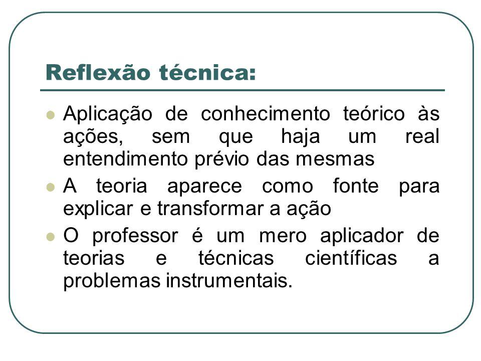 Reflexão técnica: Aplicação de conhecimento teórico às ações, sem que haja um real entendimento prévio das mesmas.