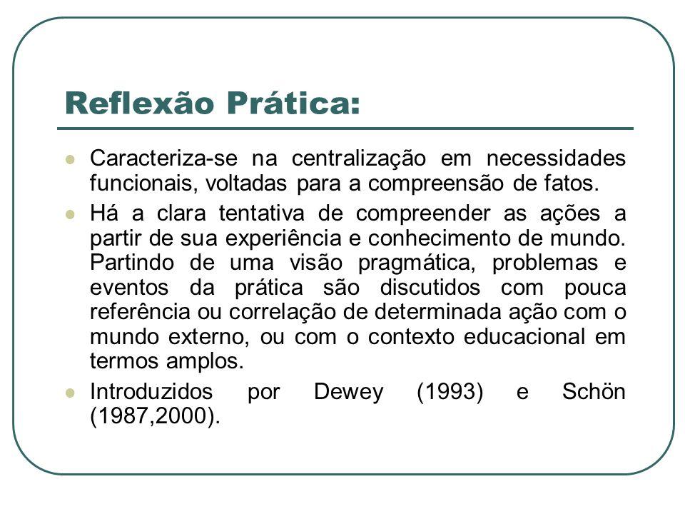 Reflexão Prática: Caracteriza-se na centralização em necessidades funcionais, voltadas para a compreensão de fatos.