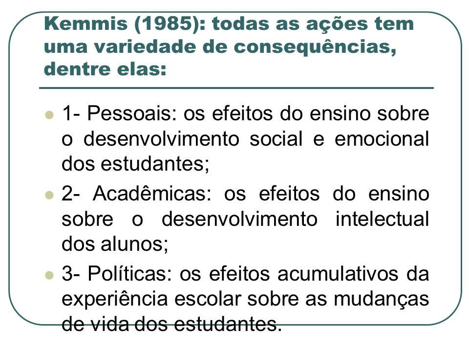 Kemmis (1985): todas as ações tem uma variedade de consequências, dentre elas: