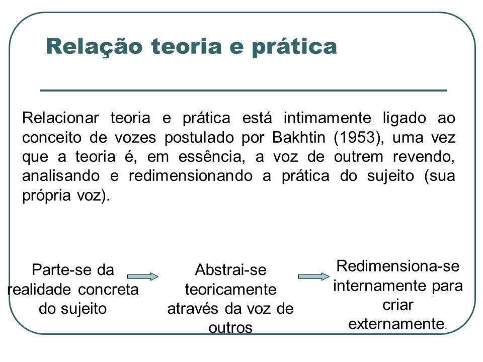 Relação teoria e prática