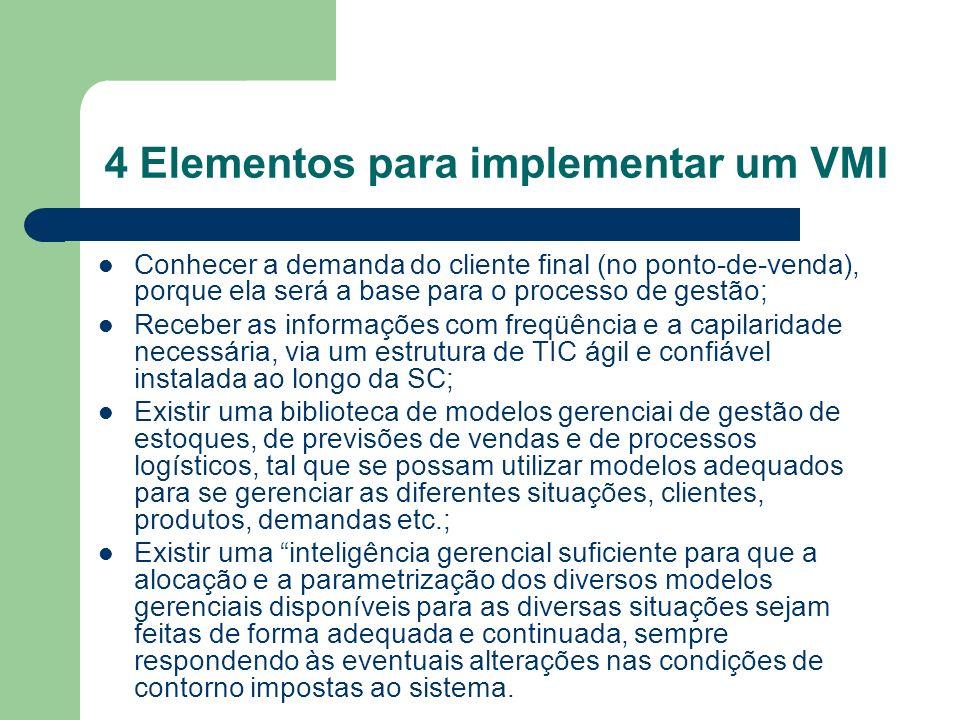 4 Elementos para implementar um VMI