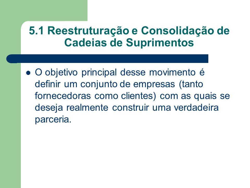 5.1 Reestruturação e Consolidação de Cadeias de Suprimentos