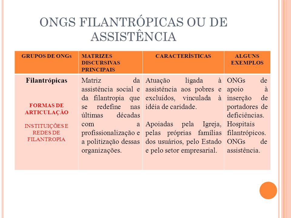 ONGS FILANTRÓPICAS OU DE ASSISTÊNCIA
