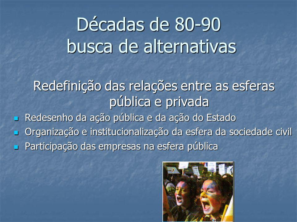 Décadas de 80-90 busca de alternativas