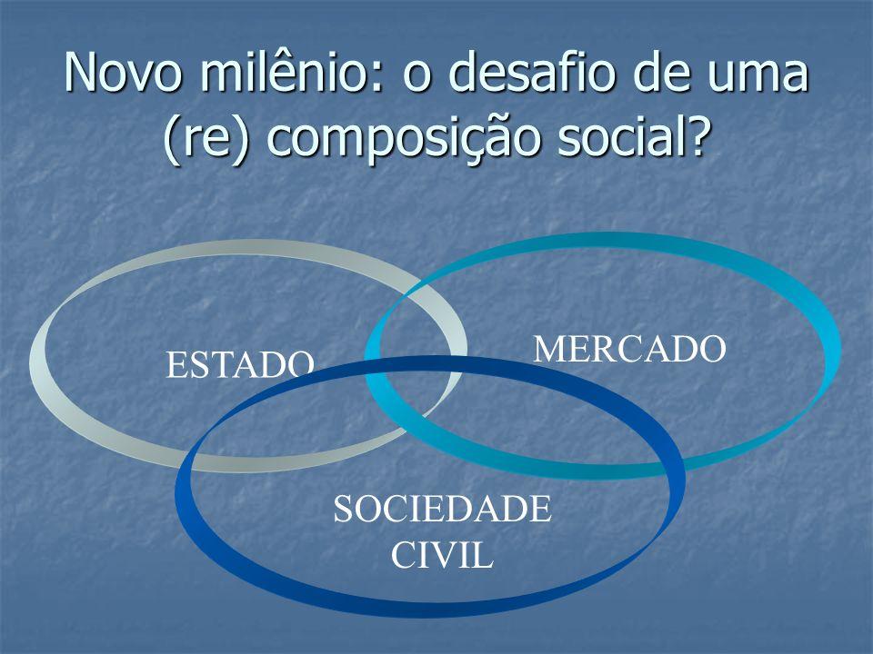 Novo milênio: o desafio de uma (re) composição social