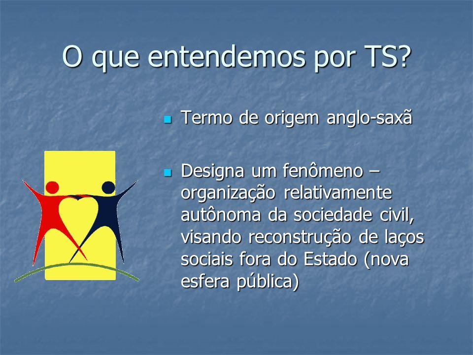 O que entendemos por TS Termo de origem anglo-saxã